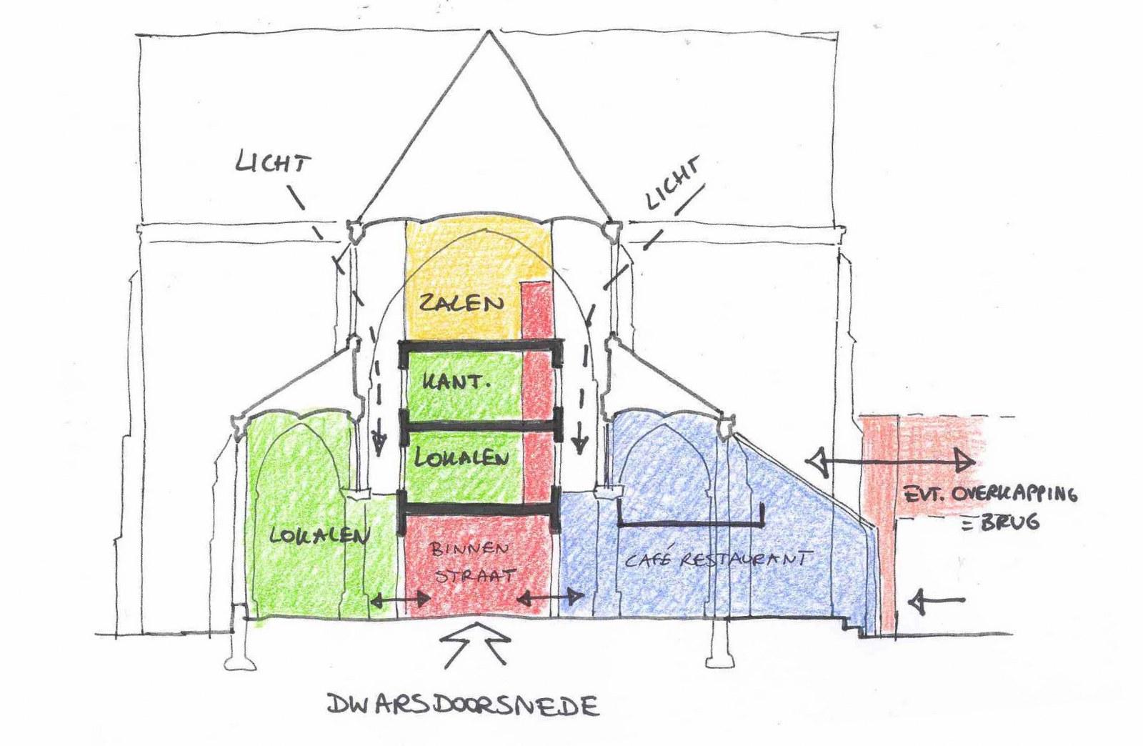 sociaal cultureel centrum St. Josephkerk Dongen